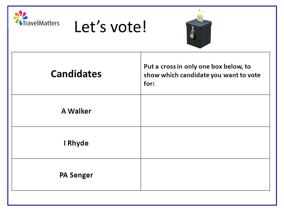 Let's vote.