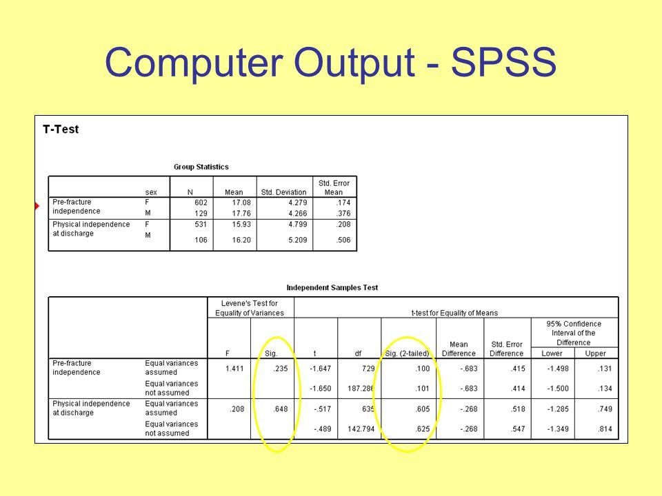 Computer Output - SPSS