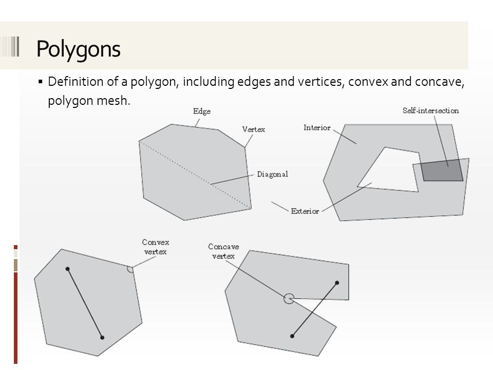  Definition of a polygon, including edges and vertices, convex and concave, polygon mesh.