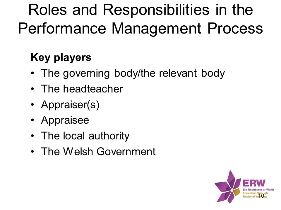 Roles and Responsibilities in the Performance Management Process Key players The governing body/the relevant body The headteacher Appraiser(s) Apprais