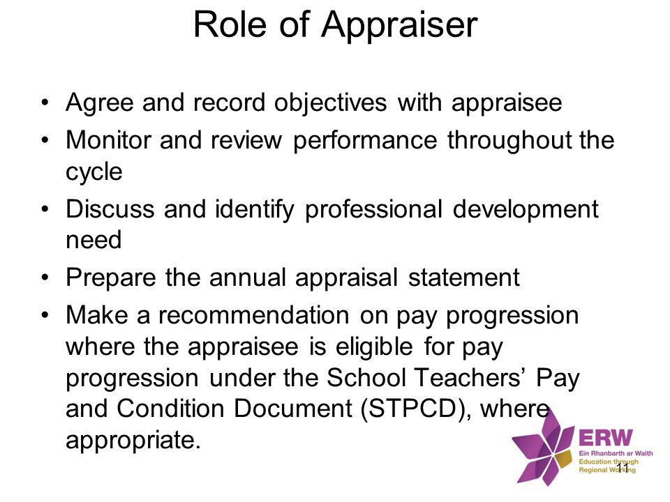 Role of Appraiser Agree and record objectives with appraisee Monitor and review performance throughout the cycle Discuss and identify professional dev