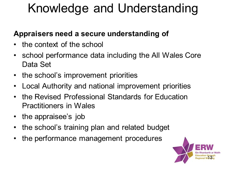 Knowledge and Understanding Appraisers need a secure understanding of the context of the school school performance data including the All Wales Core D