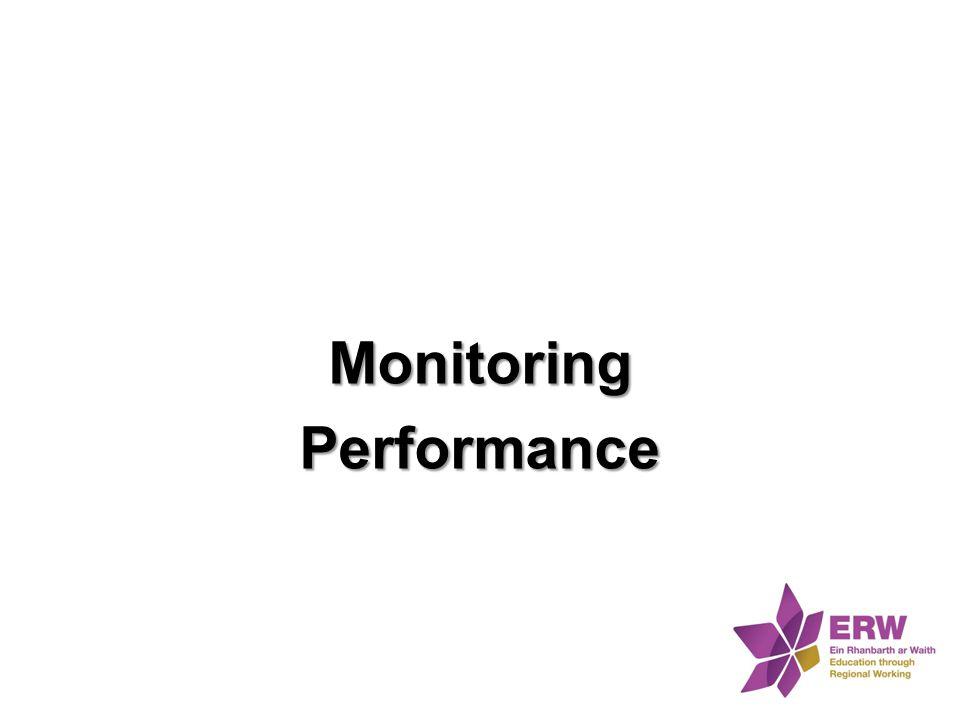 MonitoringPerformance