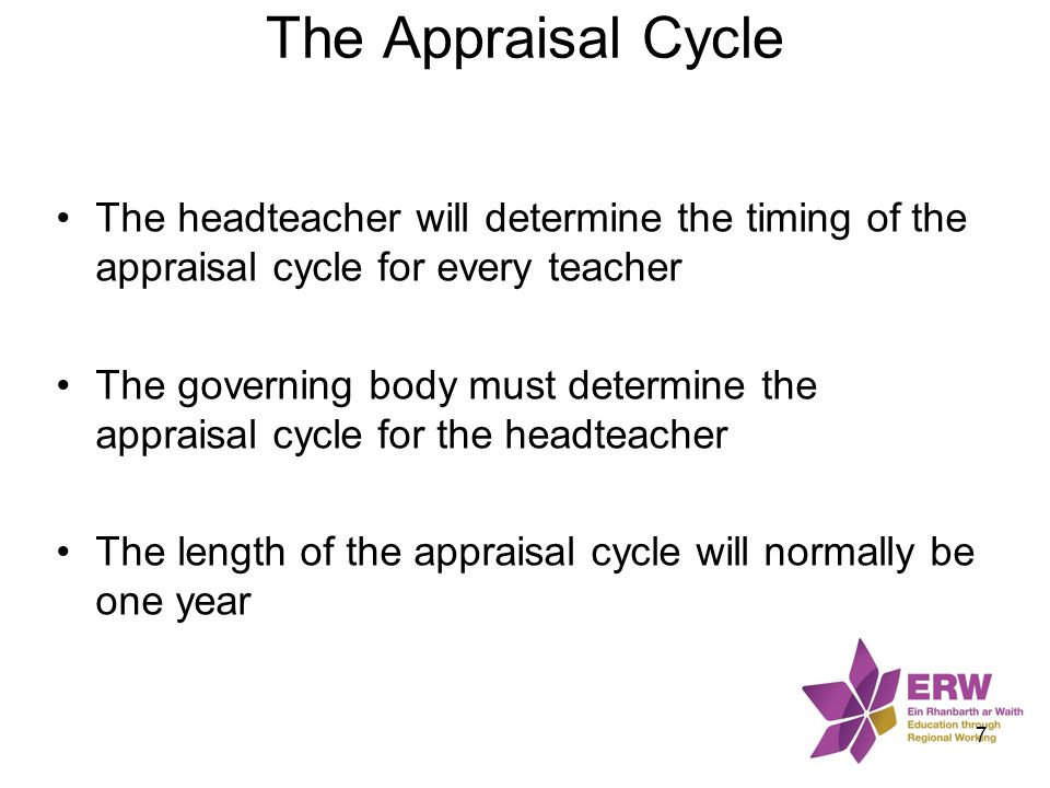 The Appraisal Cycle Reviewing Planning Self reflection AppraiserSelf analysis Review meeting andStrategic analysis Appraisal statement AppraiseeSetting objectives Monitoring Agreeing objectives Informal in-year reviews Teaching observation Other agreed sources of evidence appropriate to the teacher s role 8