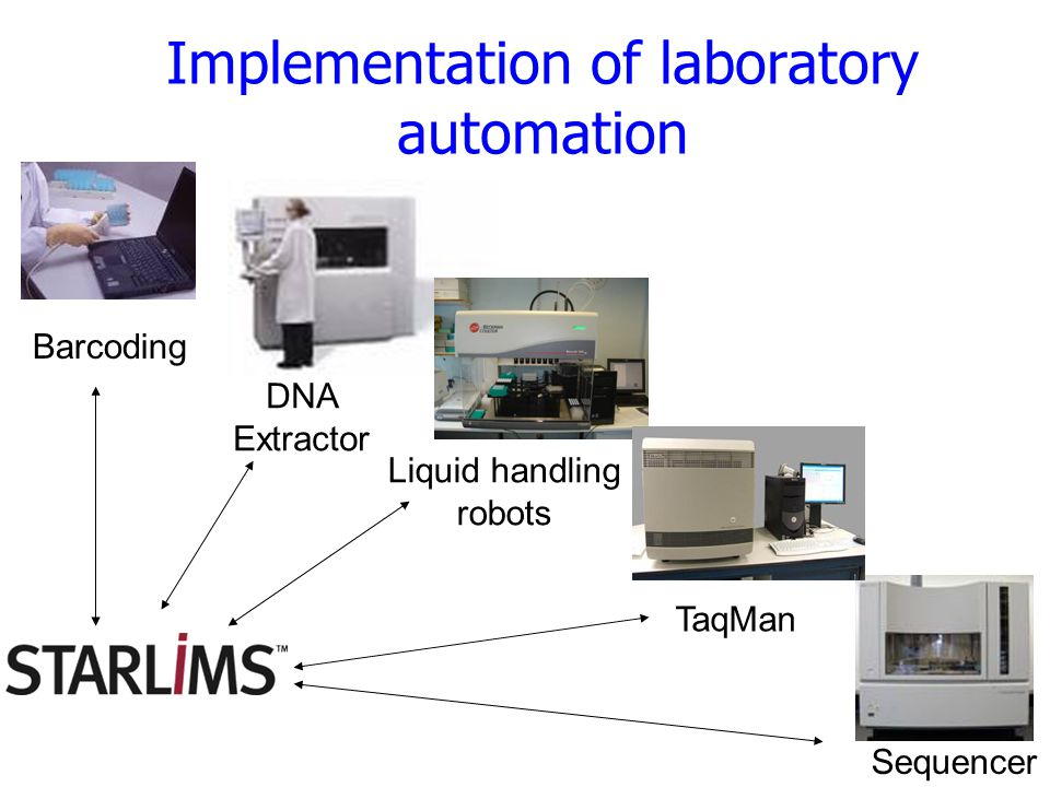 Implementation of laboratory automation DNA Extractor Barcoding Liquid handling robots Sequencer TaqMan
