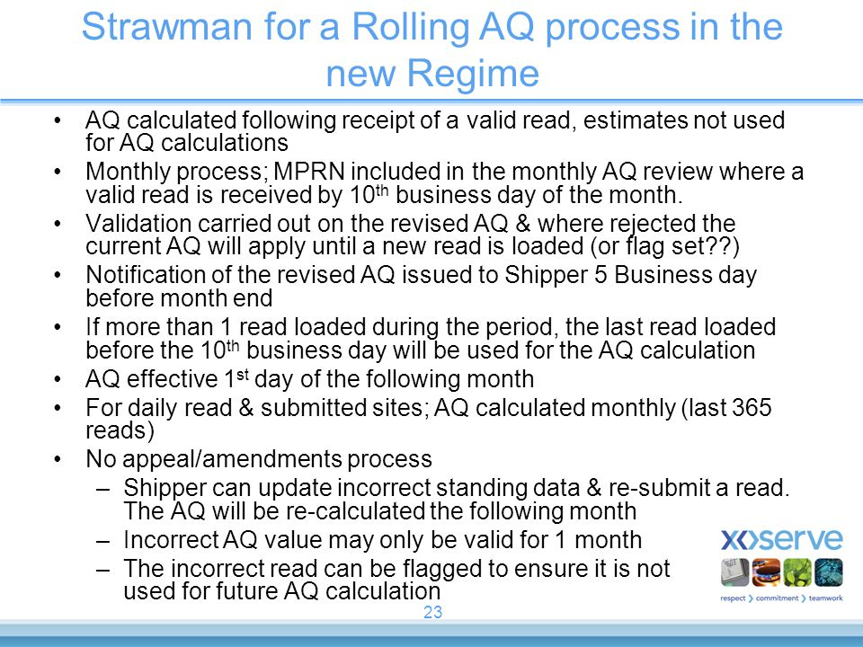 23 Strawman for a Rolling AQ process in the new Regime AQ calculated following receipt of a valid read, estimates not used for AQ calculations Monthly