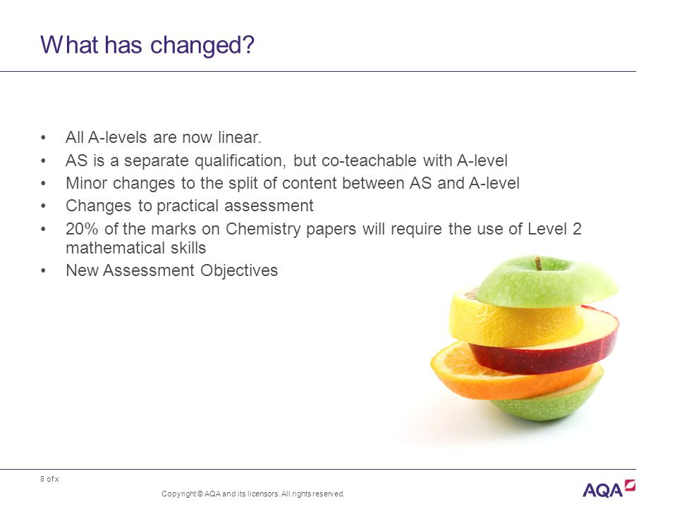 8 of x What has changed.Copyright © AQA and its licensors.