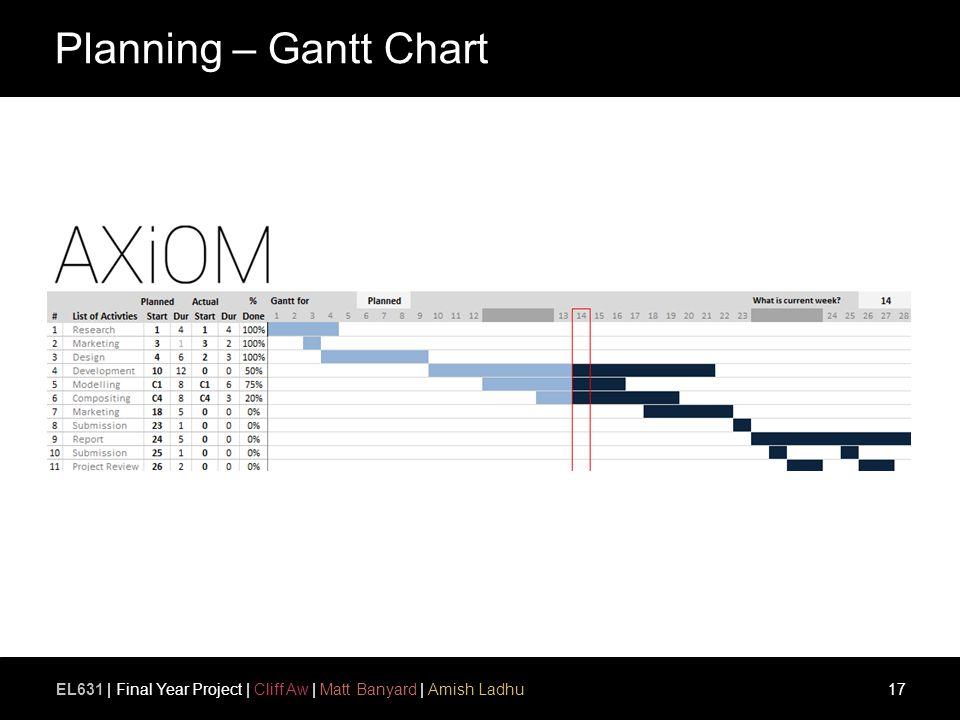 Planning – Gantt Chart 17 EL631 | Final Year Project | Cliff Aw | Matt Banyard | Amish Ladhu
