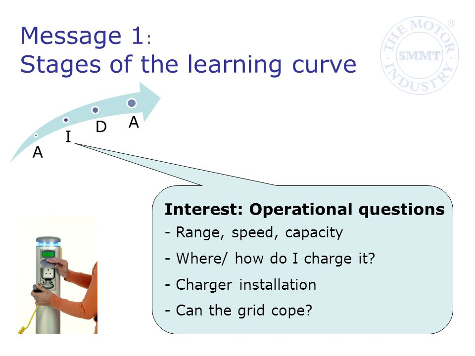A I D A Interest: Operational questions - Range, speed, capacity - Where/ how do I charge it.