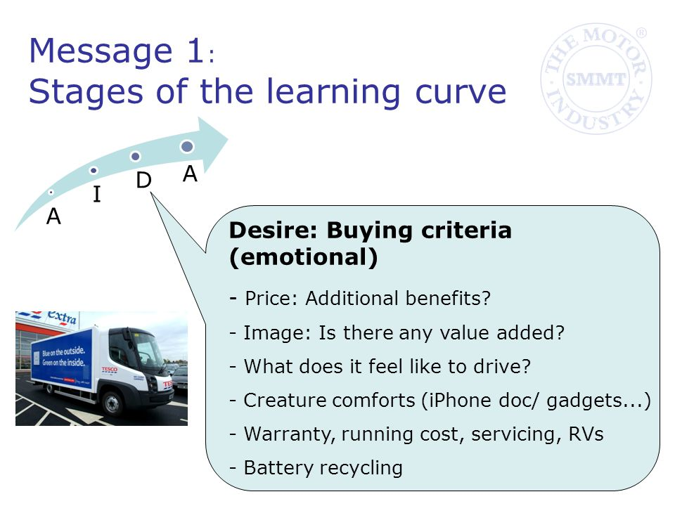 A I D A Desire: Buying criteria (emotional) - Price: Additional benefits.