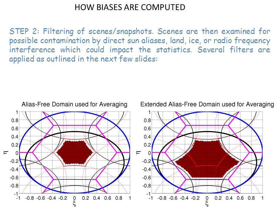 DESCENDING PASSES, SUN ALIAS BRIGHTNESS Coincidentally, the average bias in a disc of radius 0.1 in dc coordinates centered on the lower left direct sun alias exhibits maximum in the same high-latitude area towards the end of 2010 and 2011: Lower-left sun alias bias in (Tx+Ty)/2 also slightly increases from 2010 to 2011.