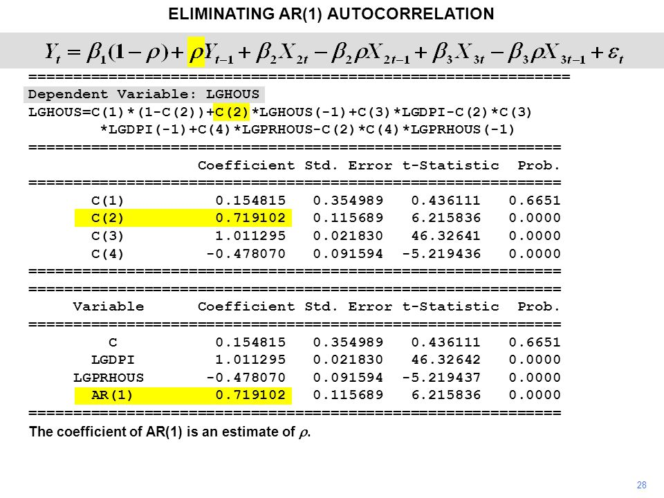 28 ELIMINATING AR(1) AUTOCORRELATION The coefficient of AR(1) is an estimate of . ============================================================= Depen