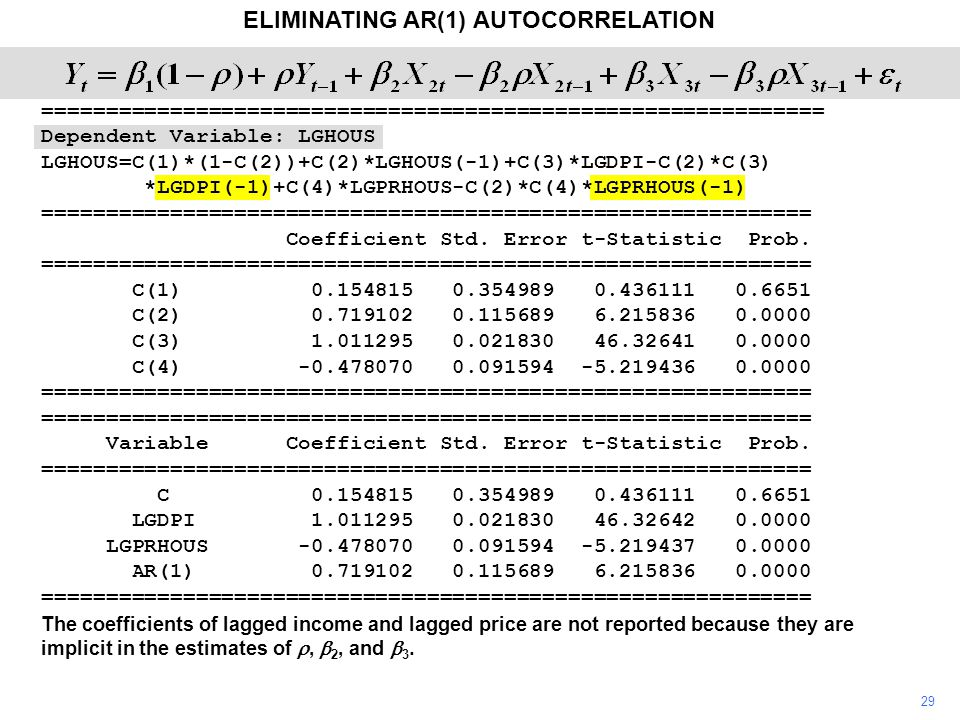 29 ELIMINATING AR(1) AUTOCORRELATION The coefficients of lagged income and lagged price are not reported because they are implicit in the estimates of ,  2, and  3.