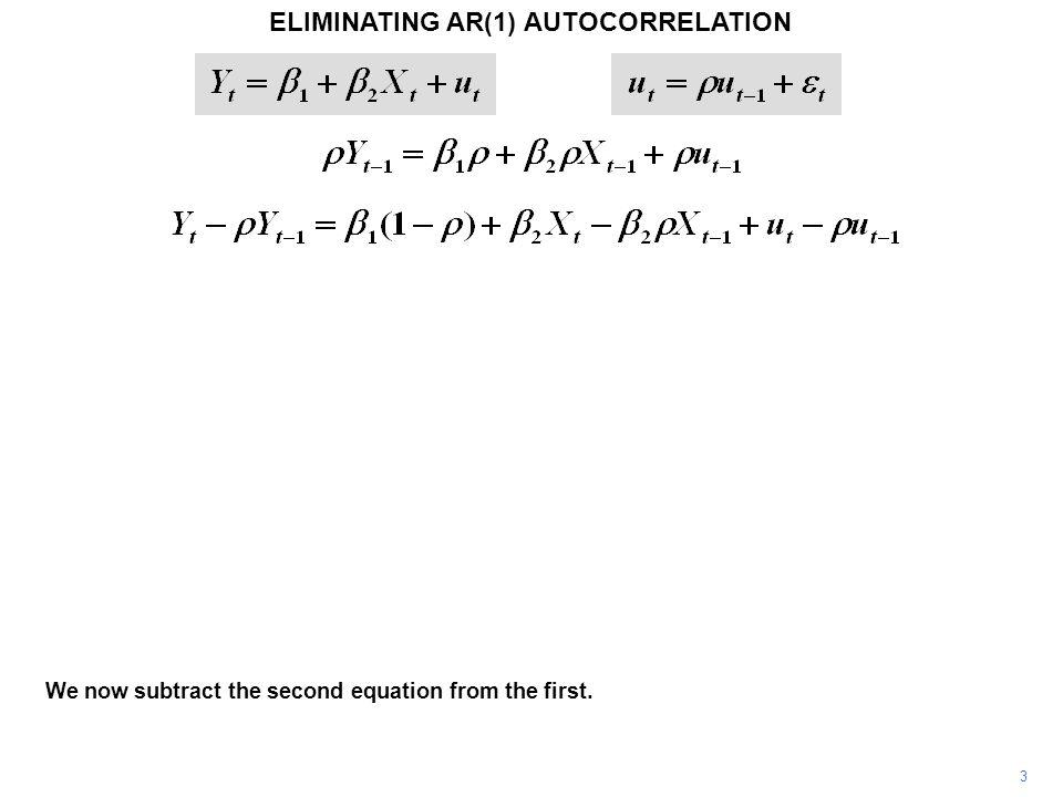 ============================================================ Dependent Variable: LGHOUS Method: Least Squares Sample(adjusted): 1960 2003 LGHOUS=C(1)*(1-C(2))+C(2)*LGHOUS(-1)+C(3)*LGDPI-C(2)*C(3) *LGDPI(-1)+C(4)*LGPRHOUS-C(2)*C(4)*LGPRHOUS(-1) ============================================================ Coefficient Std.