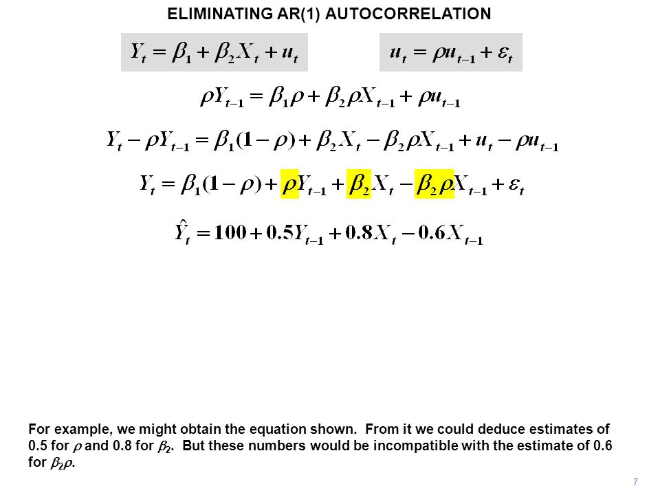 18 ELIMINATING AR(1) AUTOCORRELATION , the coefficient of the lagged dependent variable, has been denoted C(2).