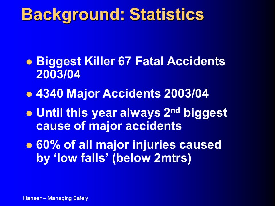 Hansen – Managing Safely Biggest Killer 67 Fatal Accidents 2003/04 4340 Major Accidents 2003/04 Until this year always 2 nd biggest cause of major accidents 60% of all major injuries caused by 'low falls' (below 2mtrs) Background: Statistics