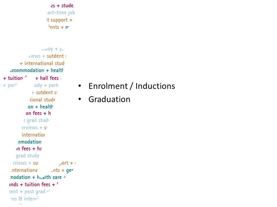 Enrolment / Inductions Graduation