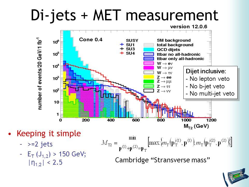 Di-jets + MET measurement Keeping it simple –>=2 jets –E T (J 1,2 ) > 150 GeV; | η 1,2 | < 2.5 Cambridge Stransverse mass Dijet inclusive: - No lepton veto - No b-jet veto - No multi-jet veto Dijet inclusive: - No lepton veto - No b-jet veto - No multi-jet veto