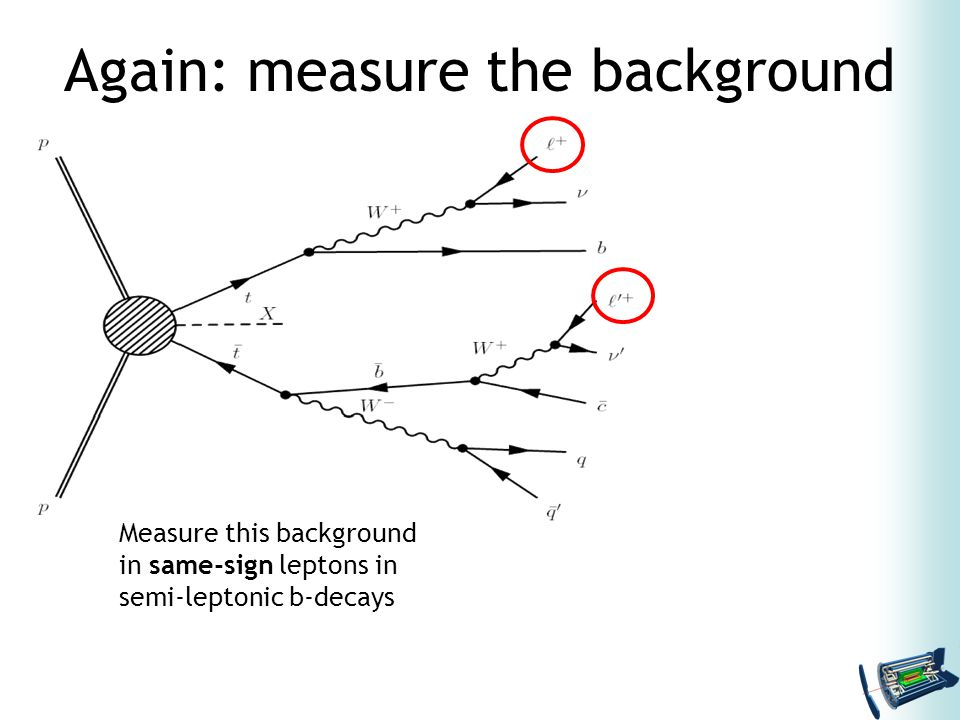 Again: measure the background Measure this background in same-sign leptons in semi-leptonic b-decays