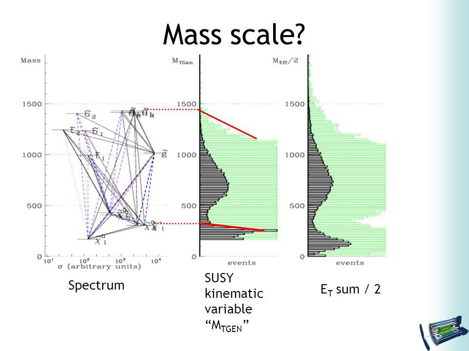 Mass scale? Spectrum SUSY kinematic variable M TGEN E T sum / 2