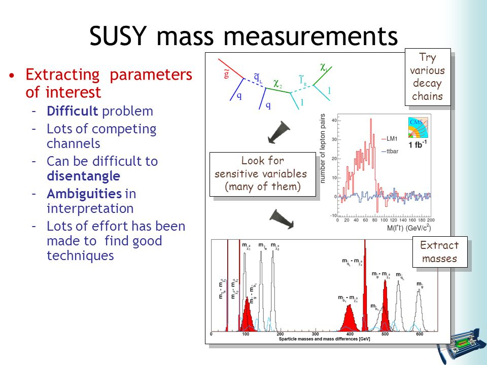 SUSY mass measurements Extracting parameters of interest –Difficult problem –Lots of competing channels –Can be difficult to disentangle –Ambiguities in interpretation –Lots of effort has been made to find good techniques Try various decay chains Look for sensitive variables (many of them) Extract masses