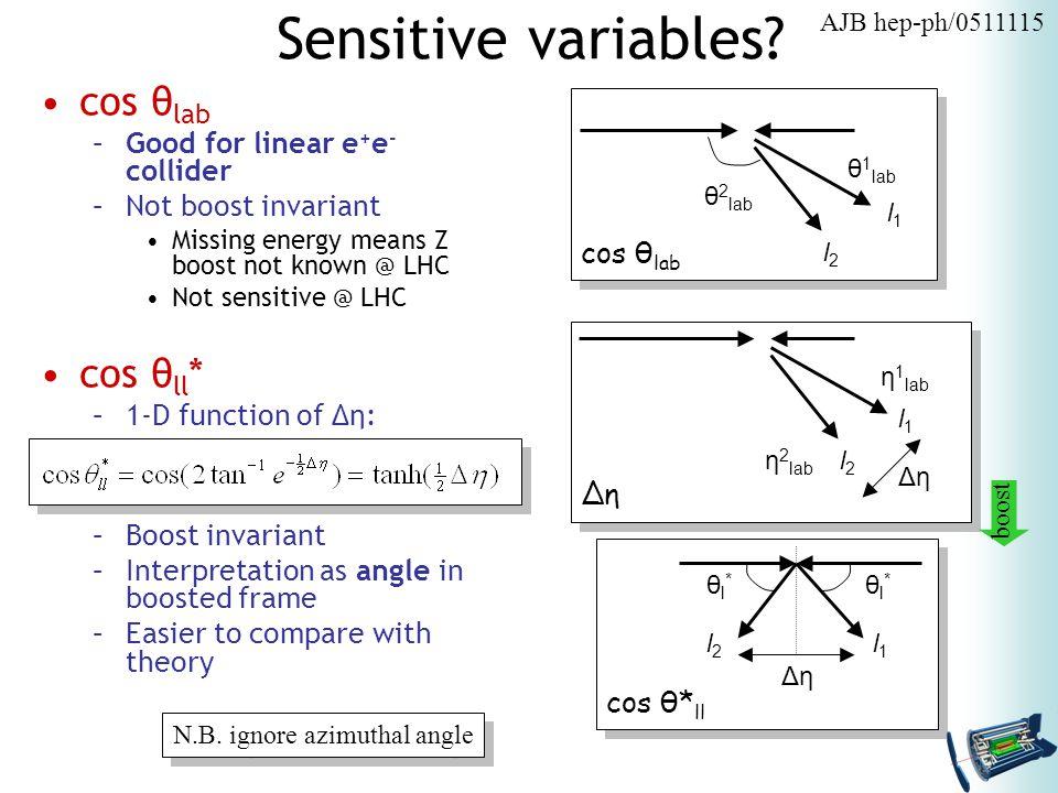 Sensitive variables.