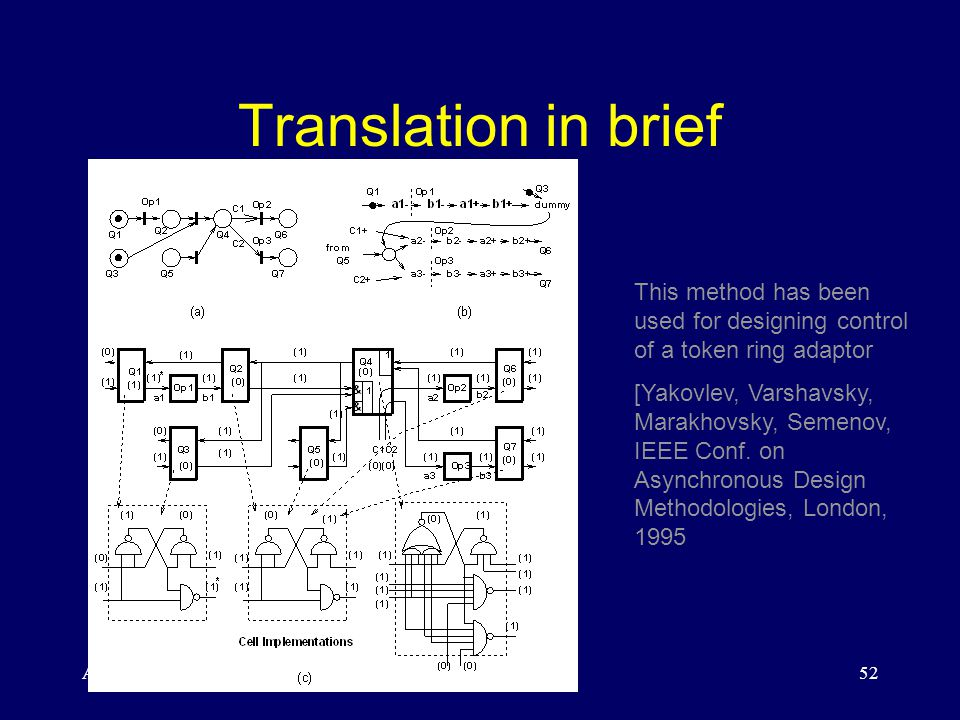 AY-Jan.200152 Translation in brief This method has been used for designing control of a token ring adaptor [Yakovlev, Varshavsky, Marakhovsky, Semenov, IEEE Conf.