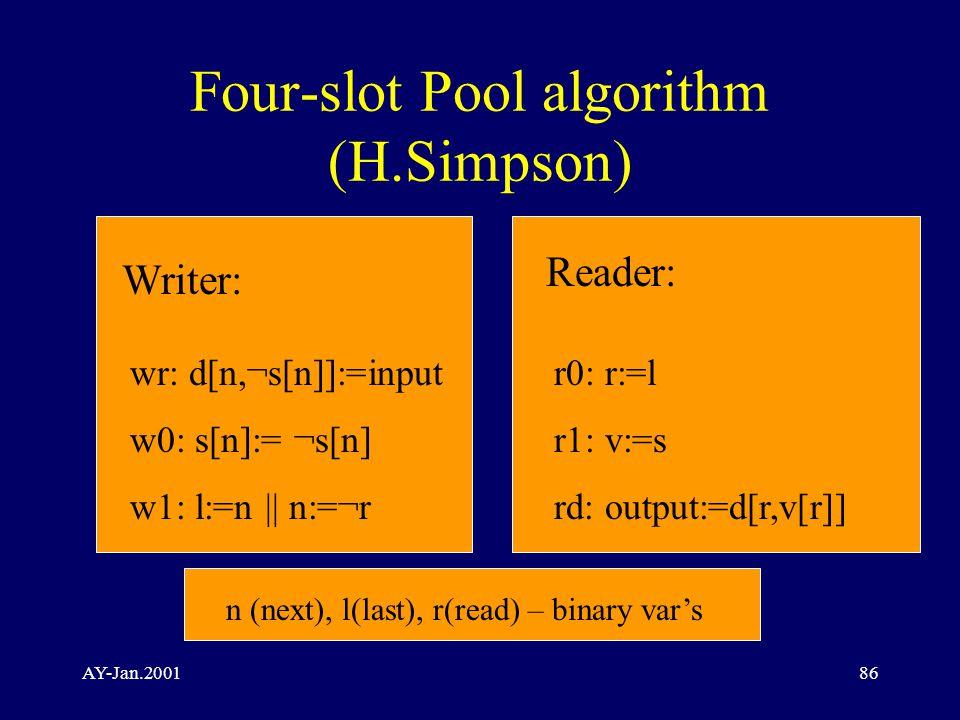 AY-Jan.200186 Four-slot Pool algorithm (H.Simpson) Writer: Reader: wr: d[n,¬s[n]]:=input w0: s[n]:= ¬s[n] w1: l:=n || n:=¬r r0: r:=l r1: v:=s rd: output:=d[r,v[r]] n (next), l(last), r(read) – binary var's