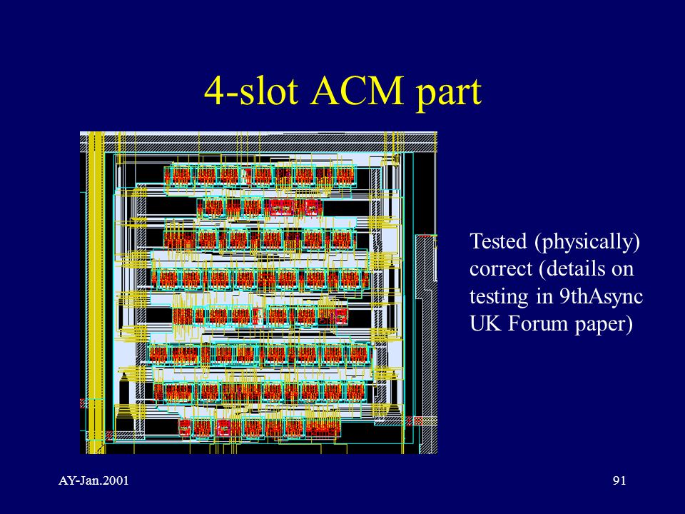 AY-Jan.200191 4-slot ACM part Tested (physically) correct (details on testing in 9thAsync UK Forum paper)