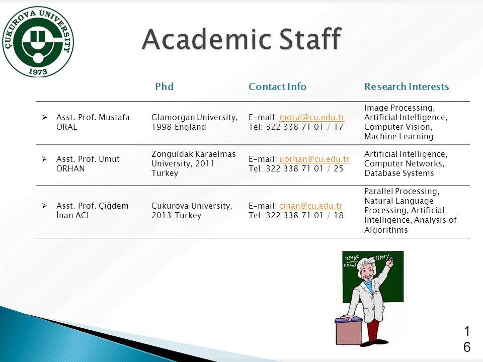 16  Asst.Prof.