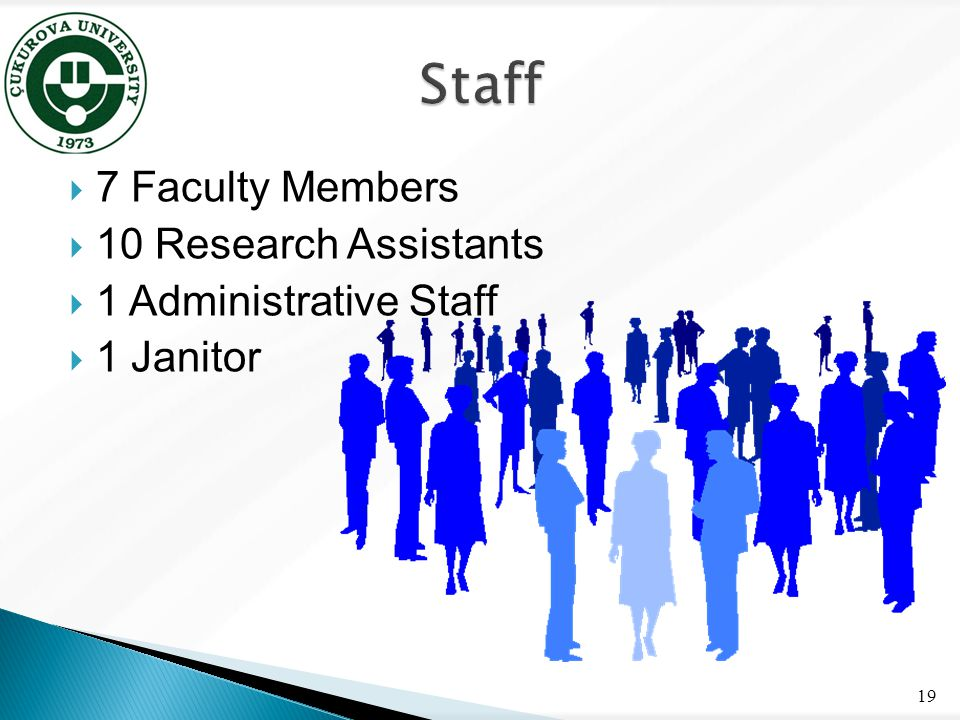 19  7 Faculty Members  10 Research Assistants  1 Administrative Staff  1 Janitor