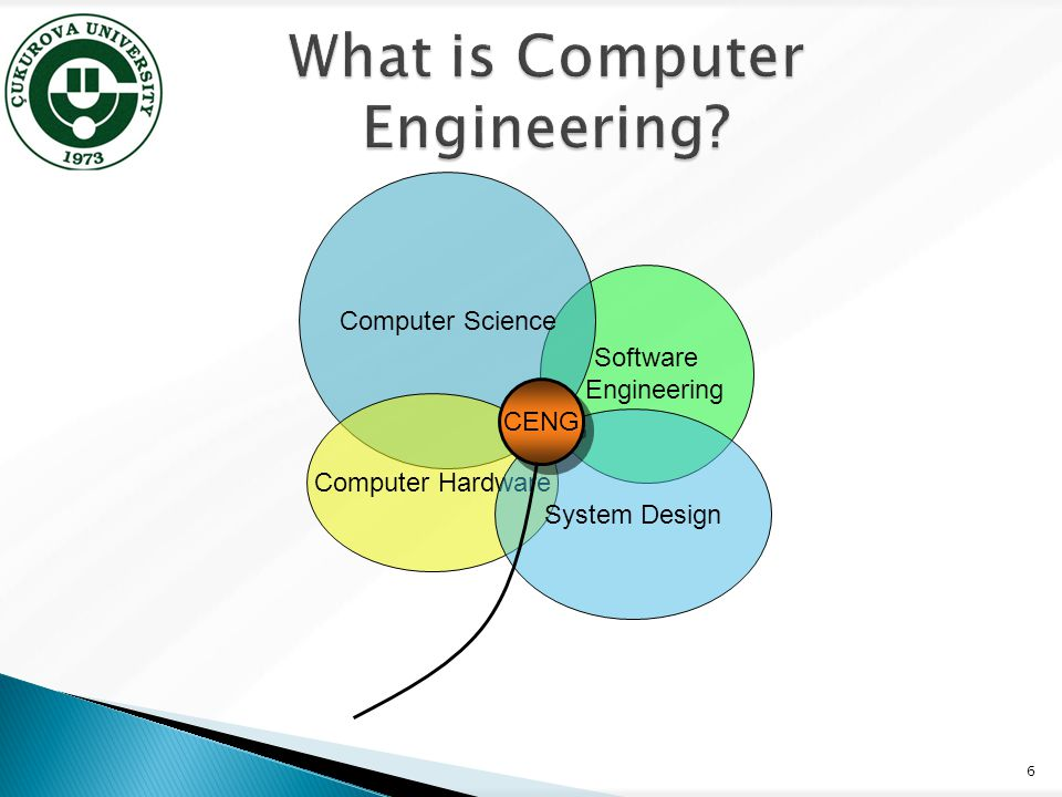 6 Software Engineering Computer Science Computer Hardware System Design CENG