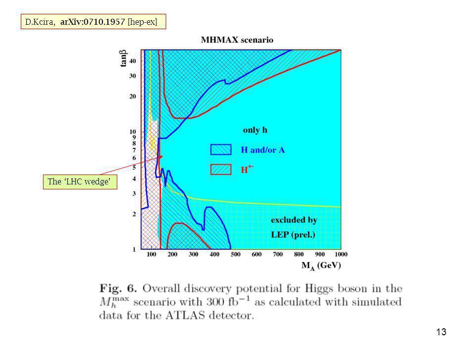 13 D.Kcira, arXiv:0710.1957 [hep-ex] The 'LHC wedge'