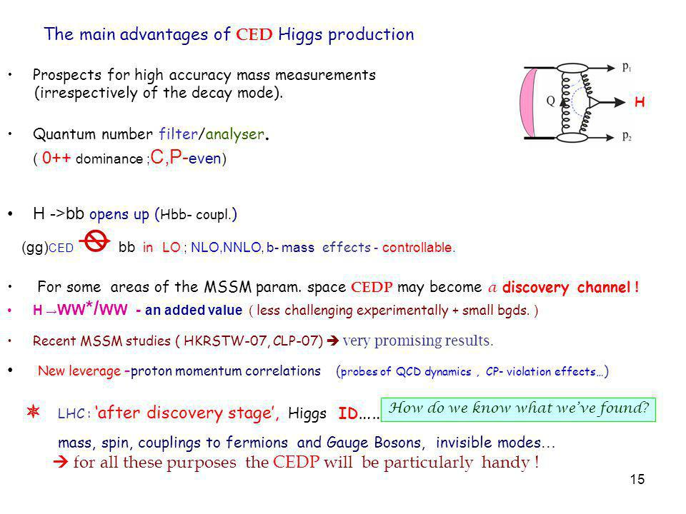15 The main advantages of CED Higgs production Prospects for high accuracy mass measurements (irrespectively of the decay mode).