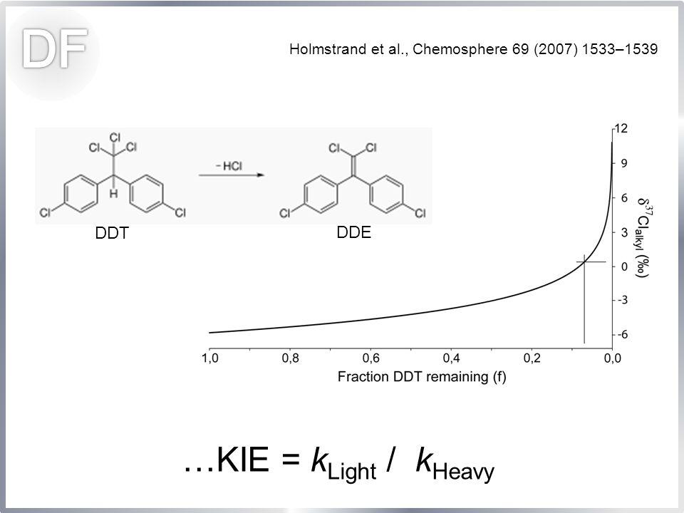…KIE = k Light / k Heavy Holmstrand et al., Chemosphere 69 (2007) 1533–1539 DDT DDE
