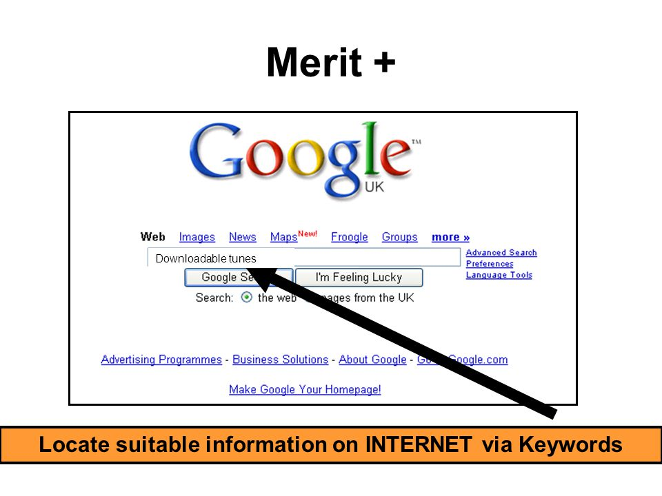 Merit + Locate suitable information on INTERNET via Keywords Downloadable tunes