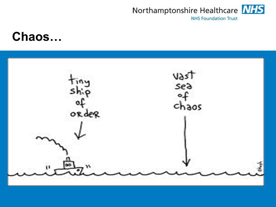Chaos…