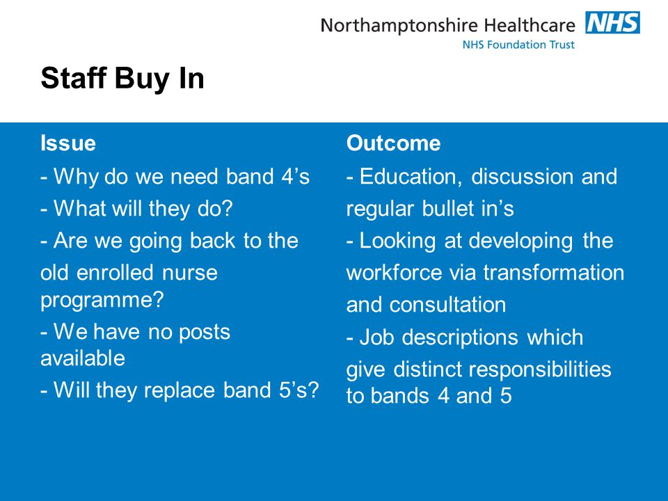 Staff Buy In Issue - Why do we need band 4's - What will they do.