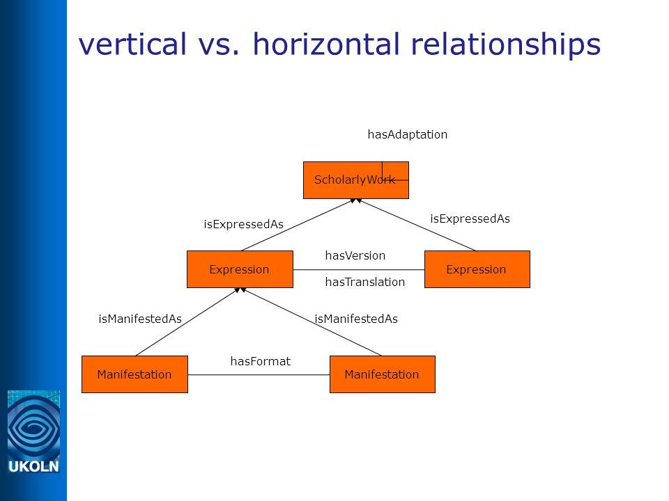 vertical vs.