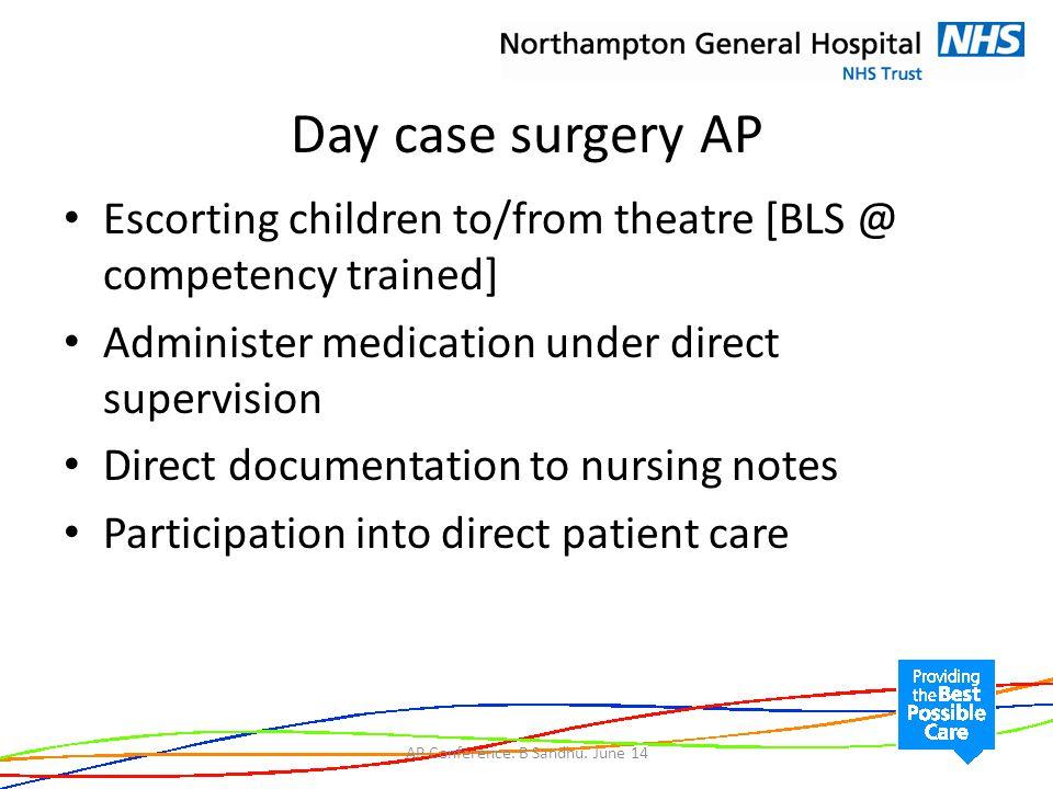 Day case surgery AP AP Conference. B Sandhu.