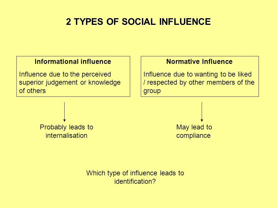 Studies on majority influence…. X A B C Asch Jennes s Sherif