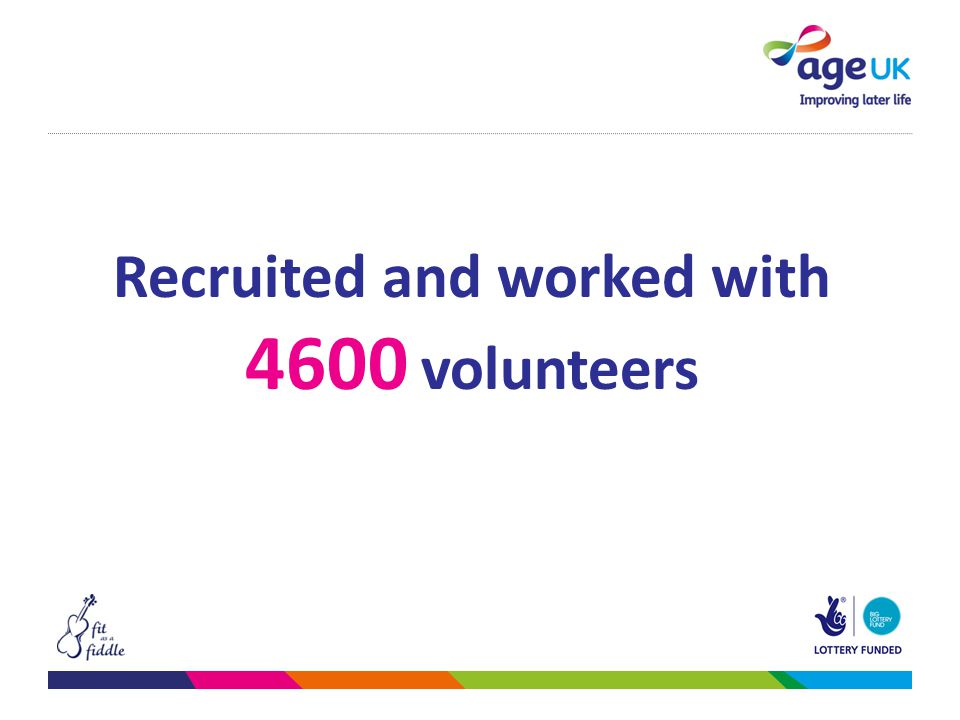 Recruited and worked with 4600 volunteers