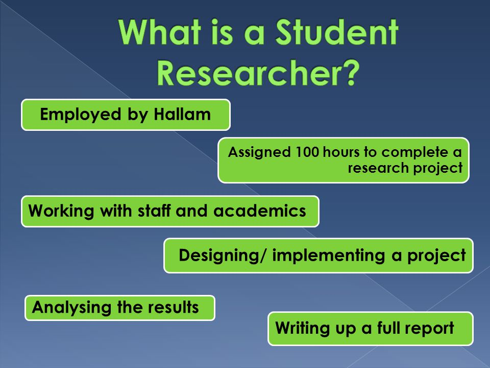 Employed by Hallam Assigned 100 hours to complete a research project Working with staff and academics Designing/ implementing a project Analysing the results Writing up a full report