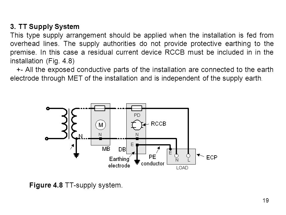 19 3. TT Supply System This type supply arrangement should be applied when the installation is fed from overhead lines. The supply authorities do not
