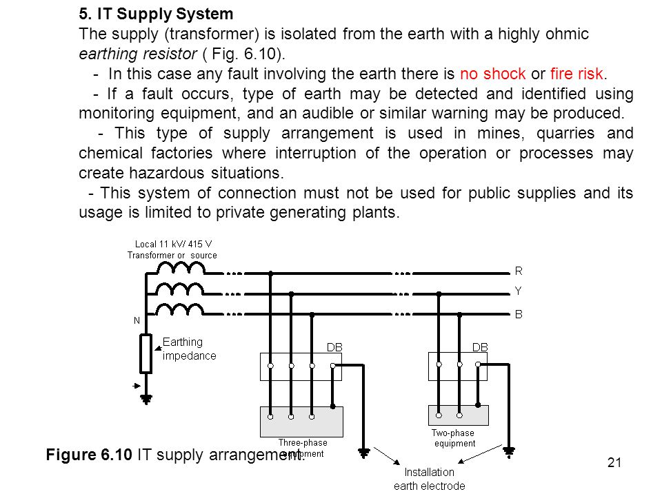 21 5. IT Supply System The supply (transformer) is isolated from the earth with a highly ohmic earthing resistor ( Fig. 6.10). - In this case any faul