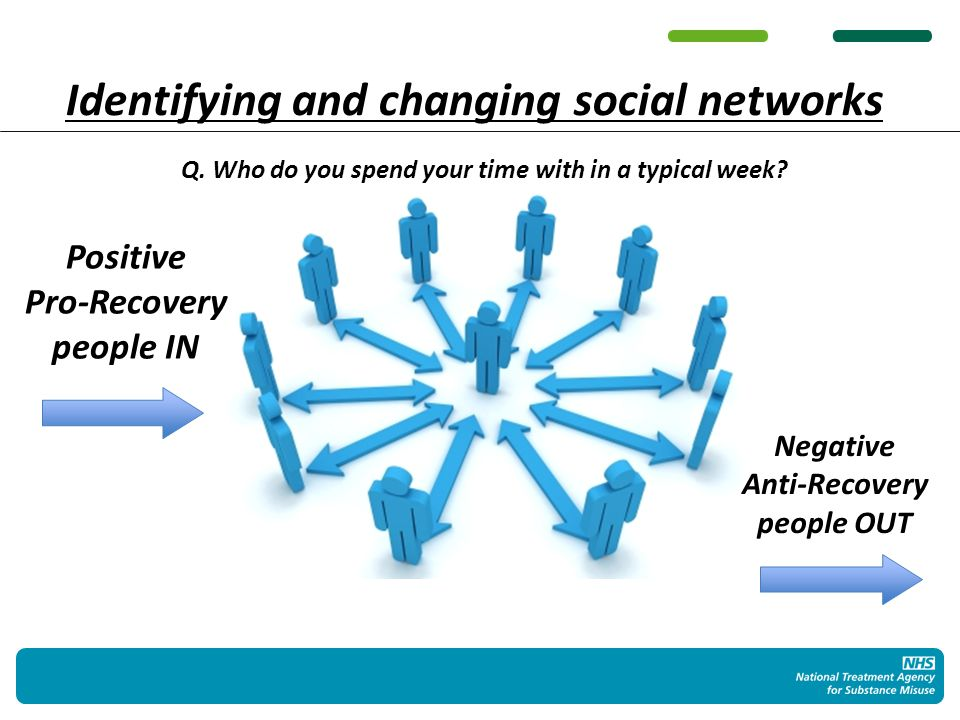 Identifying and changing social networks Q. Who do you spend your time with in a typical week.