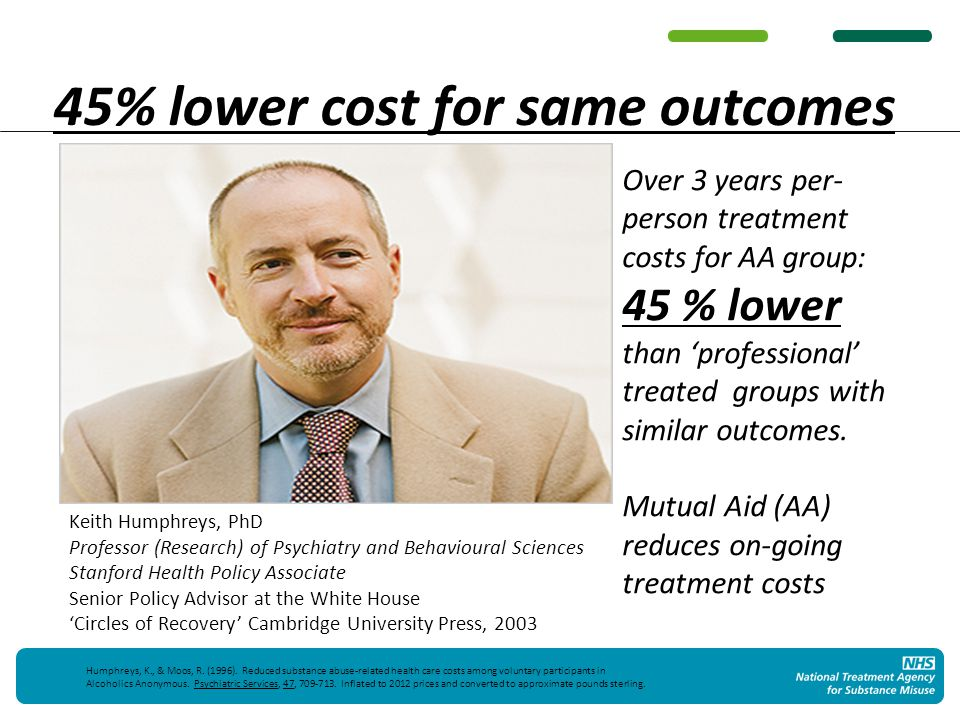 45% lower cost for same outcomes Keith Humphreys, PhD Professor (Research) of Psychiatry and Behavioural Sciences Stanford Health Policy Associate Senior Policy Advisor at the White House 'Circles of Recovery' Cambridge University Press, 2003 Over 3 years per- person treatment costs for AA group: 45 % lower than 'professional' treated groups with similar outcomes.