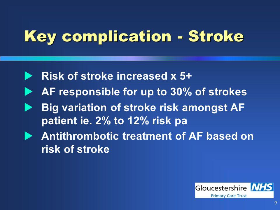 7 Key complication - Stroke  Risk of stroke increased x 5+  AF responsible for up to 30% of strokes  Big variation of stroke risk amongst AF patient ie.
