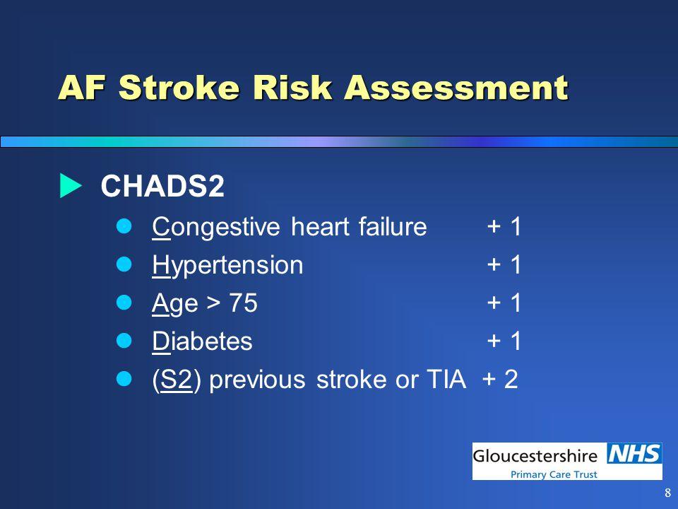 7 Key complication - Stroke  Risk of stroke increased x 5+  AF responsible for up to 30% of strokes  Big variation of stroke risk amongst AF patien