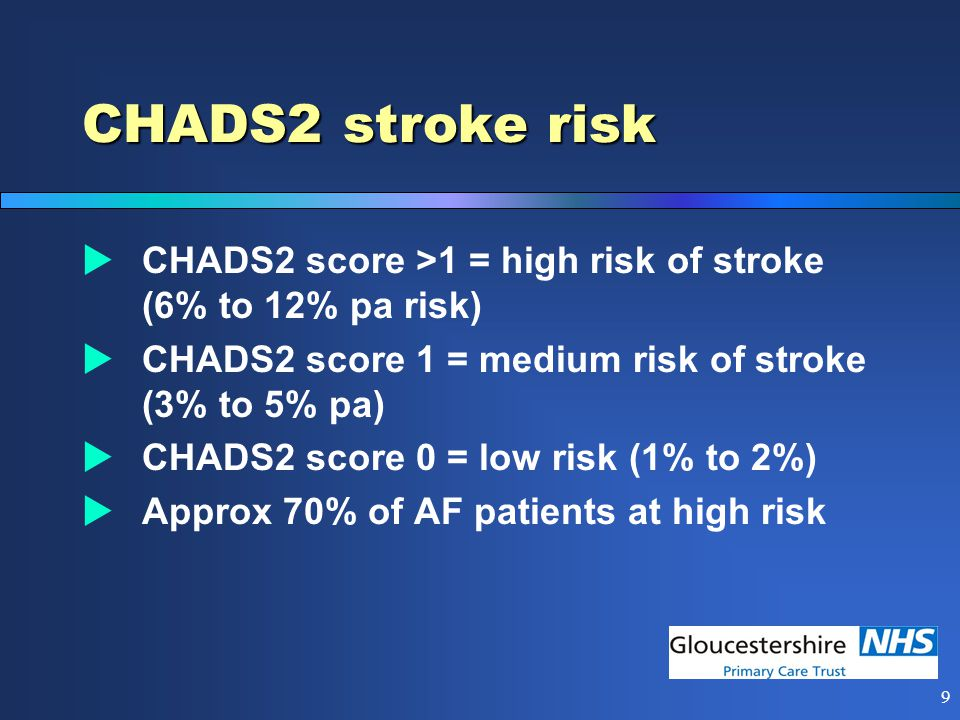 8 AF Stroke Risk Assessment  CHADS2 Congestive heart failure + 1 Hypertension + 1 Age > 75 + 1 Diabetes + 1 (S2) previous stroke or TIA + 2